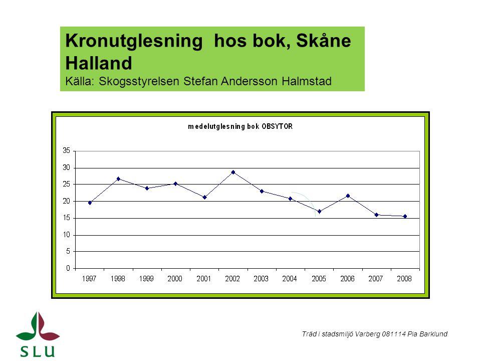 Kronutglesning hos bok, Skåne Halland