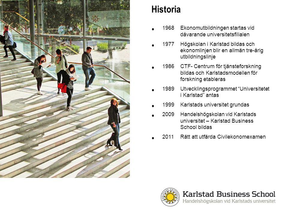Historia 1968 Ekonomutbildningen startas vid dåvarande universitetsfilialen.