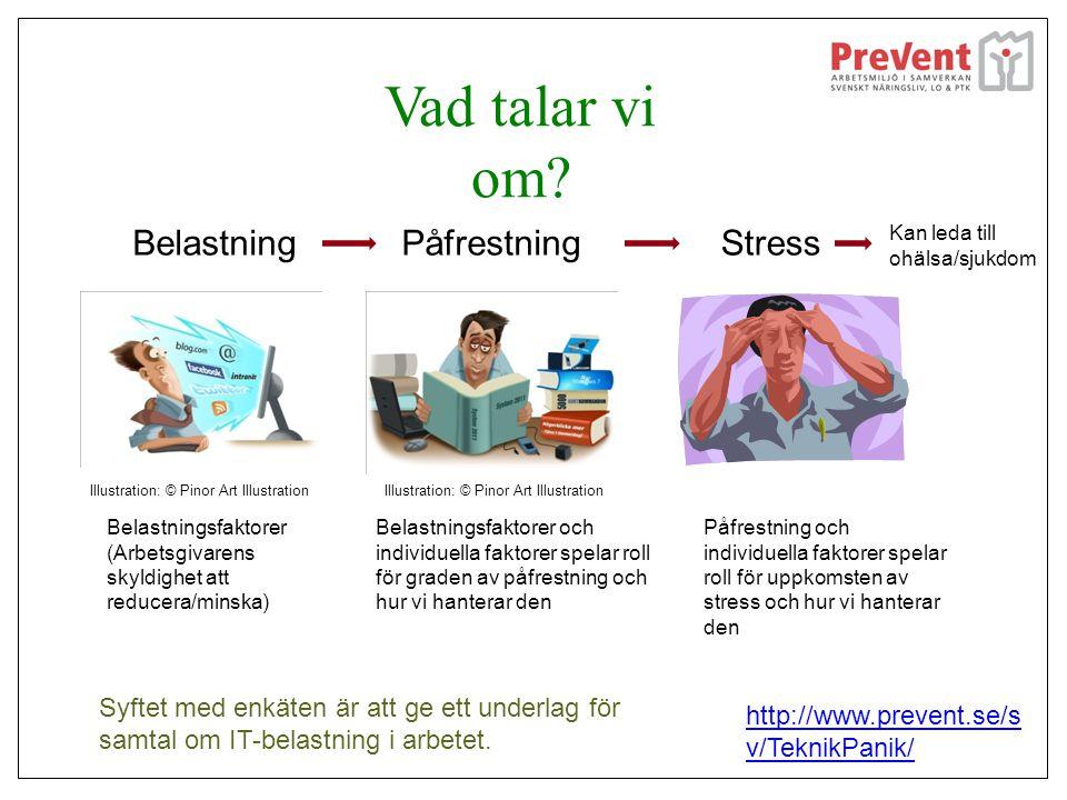 Vad talar vi om Belastning Påfrestning Stress