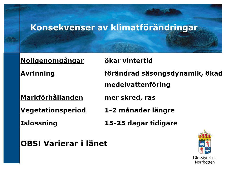 Konsekvenser av klimatförändringar