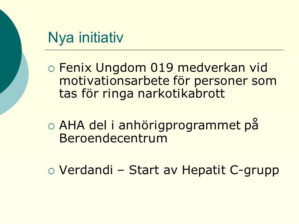 Nya initiativ Fenix Ungdom 019 medverkan vid motivationsarbete för personer som tas för ringa narkotikabrott.