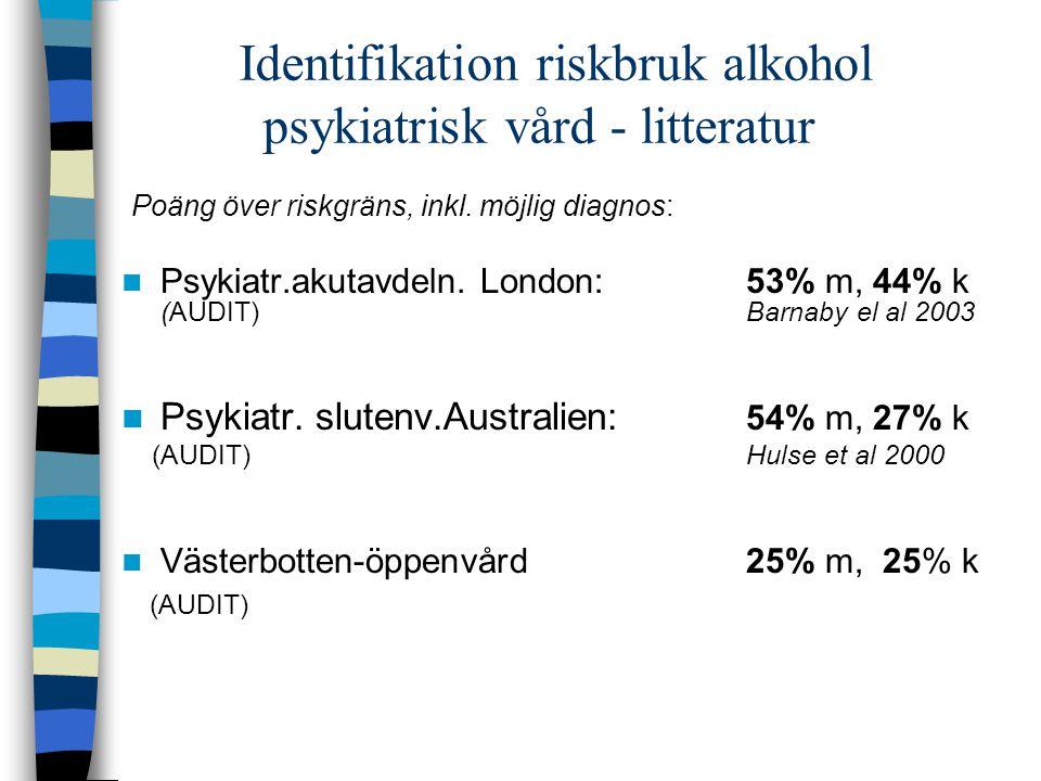 Identifikation riskbruk alkohol psykiatrisk vård - litteratur