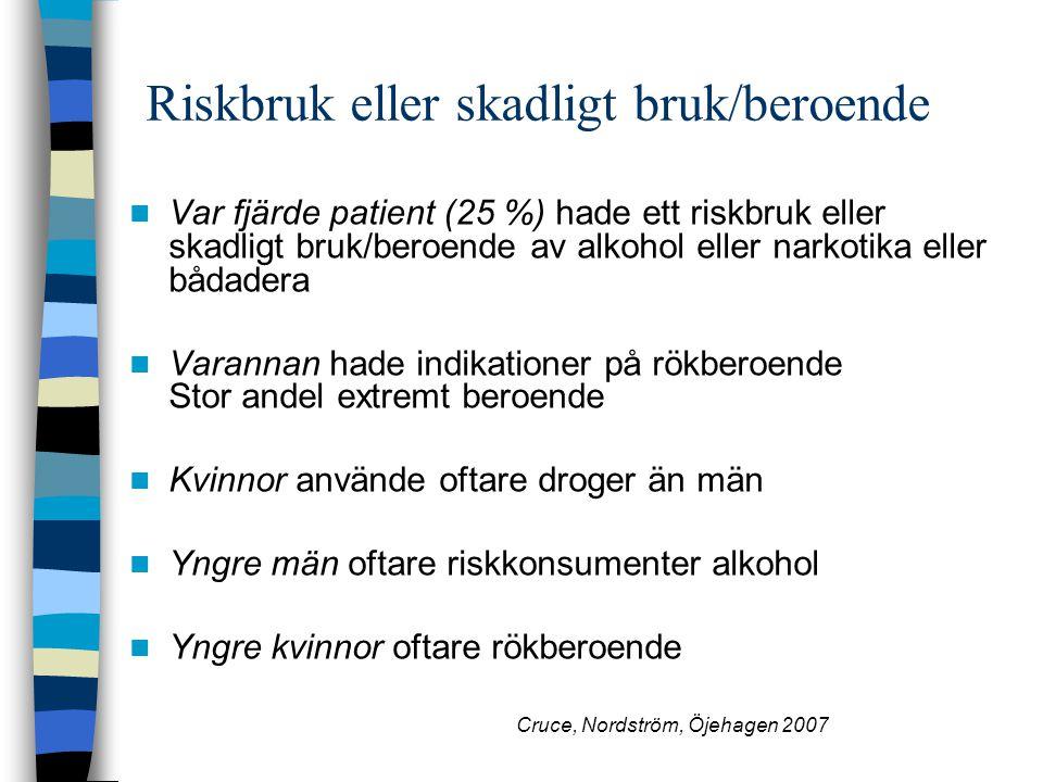 Riskbruk eller skadligt bruk/beroende