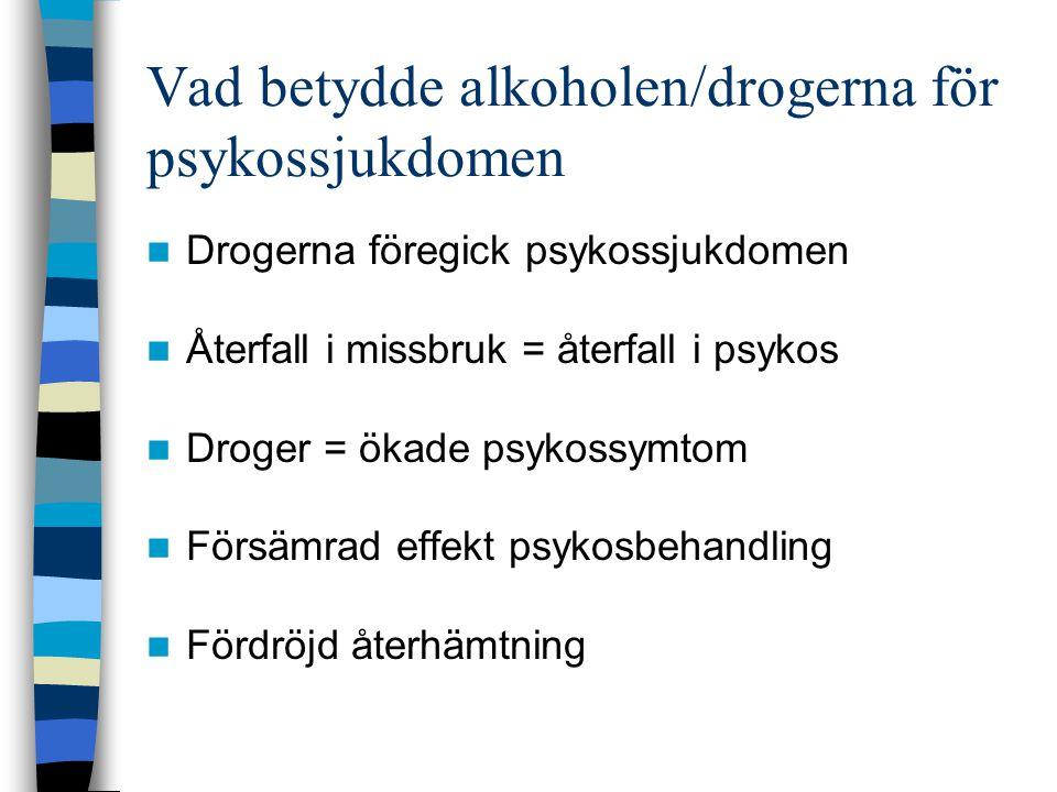 Vad betydde alkoholen/drogerna för psykossjukdomen