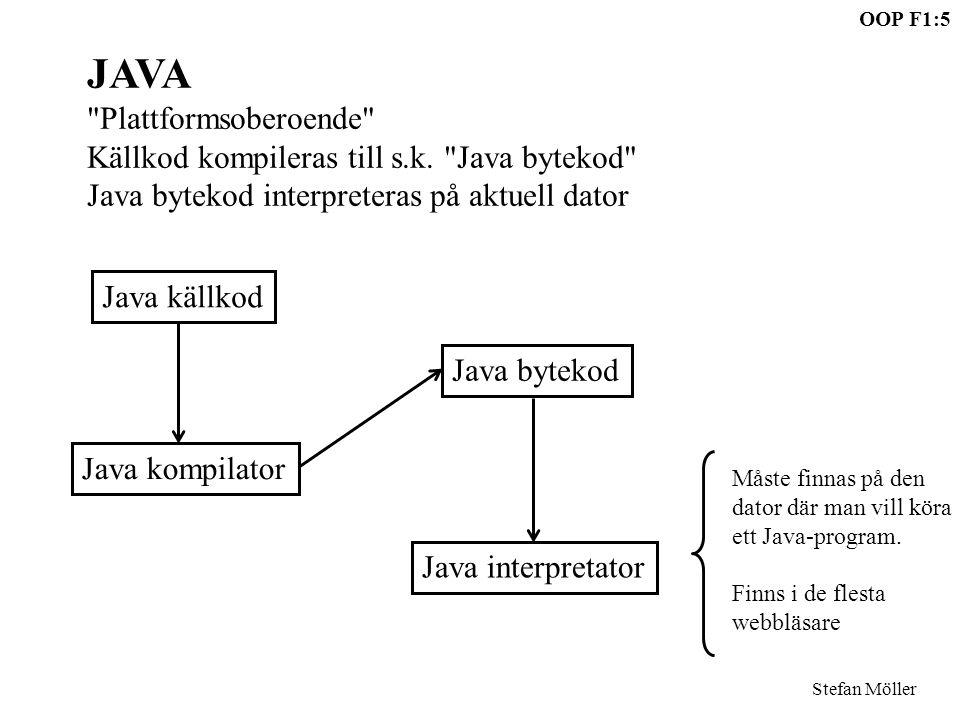 JAVA Plattformsoberoende Källkod kompileras till s.k. Java bytekod