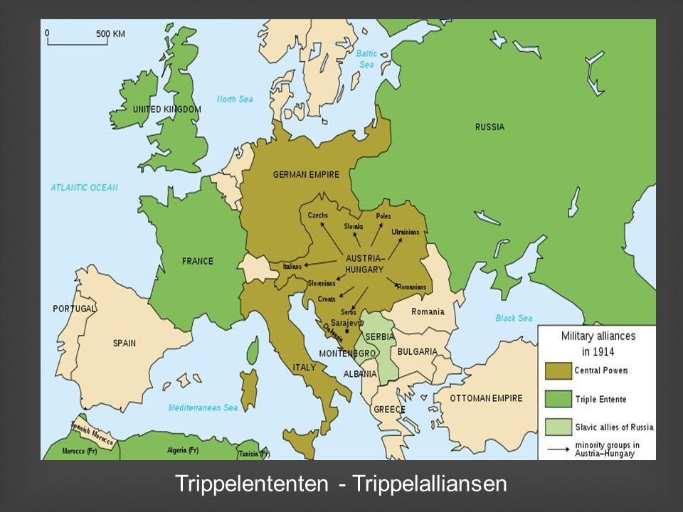 Trippelententen - Trippelalliansen