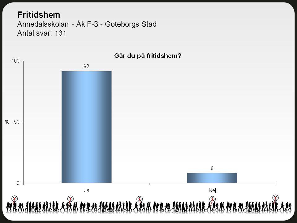 Fritidshem Annedalsskolan - Åk F-3 - Göteborgs Stad Antal svar: 131