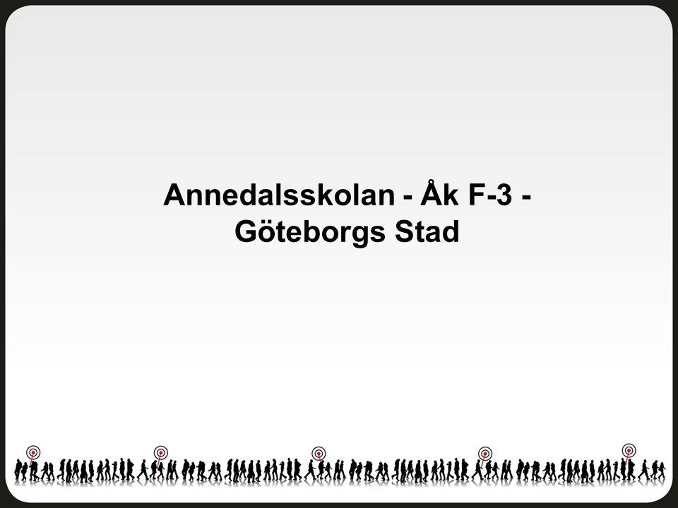 Annedalsskolan - Åk F-3 - Göteborgs Stad