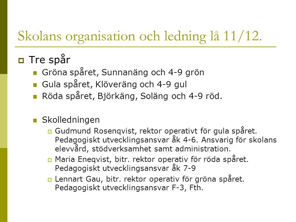 Skolans organisation och ledning lå 11/12.