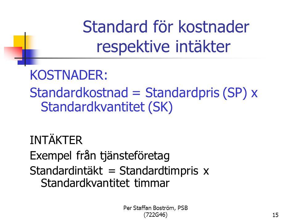 Standard för kostnader respektive intäkter