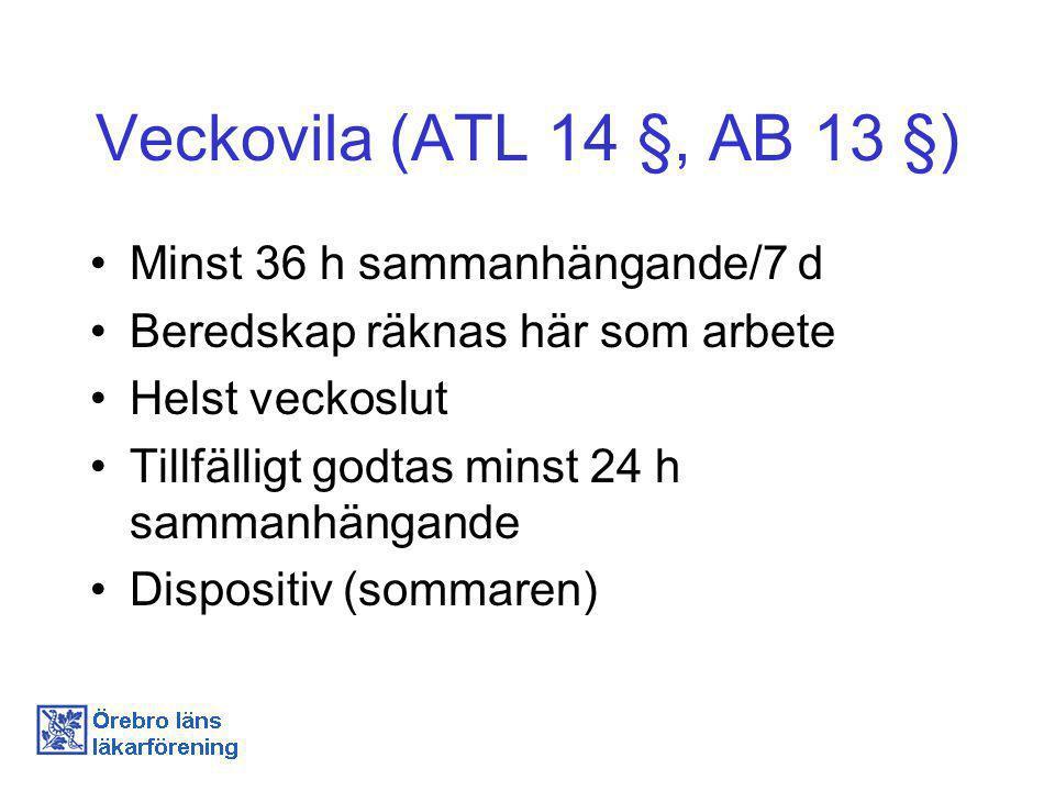 Veckovila (ATL 14 §, AB 13 §) Minst 36 h sammanhängande/7 d