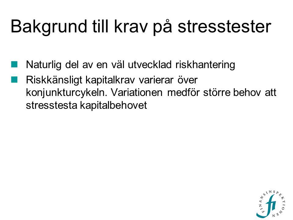 Bakgrund till krav på stresstester