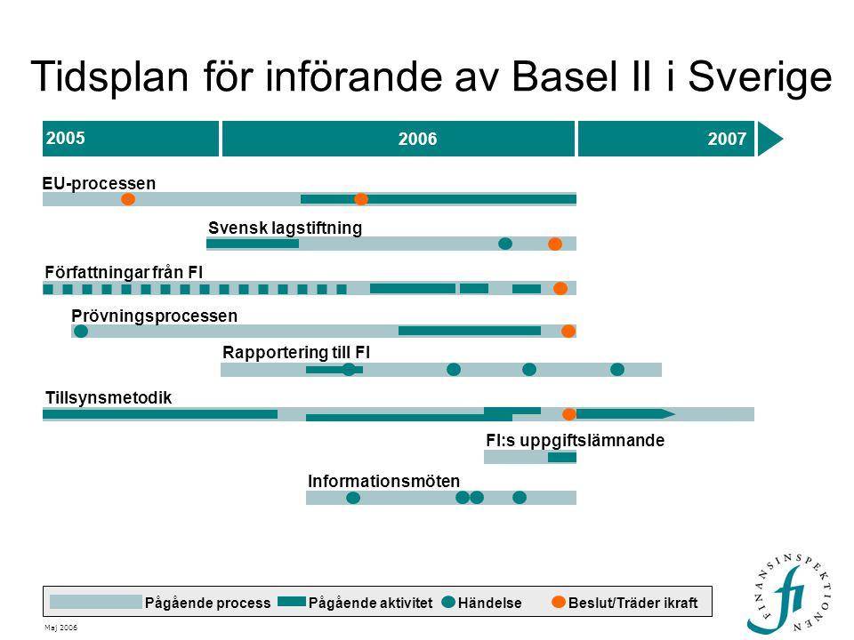 Tidsplan för införande av Basel II i Sverige