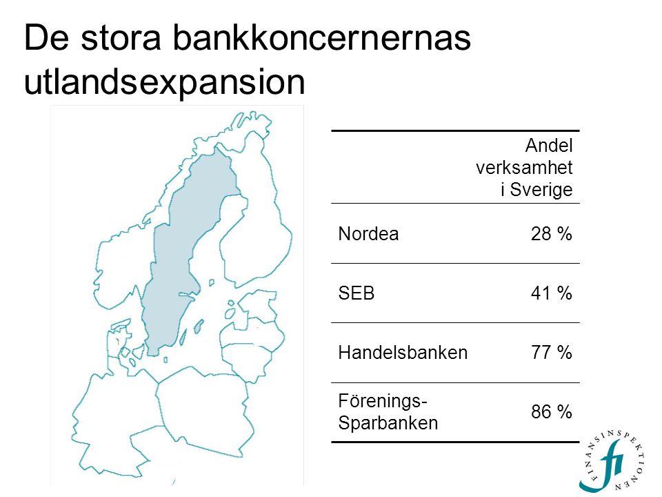 De stora bankkoncernernas utlandsexpansion