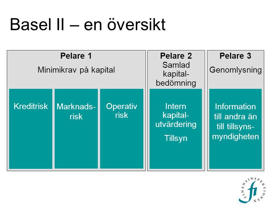 Basel II – en översikt Pelare 1 Minimikrav på kapital Kreditrisk