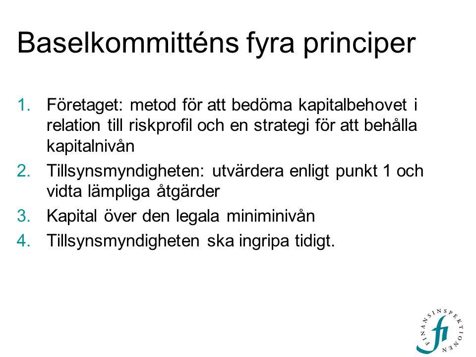 Baselkommitténs fyra principer
