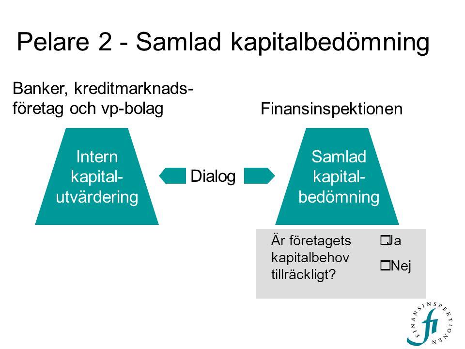 Pelare 2 - Samlad kapitalbedömning