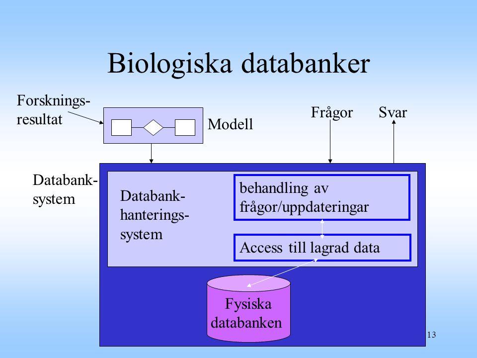 Biologiska databanker