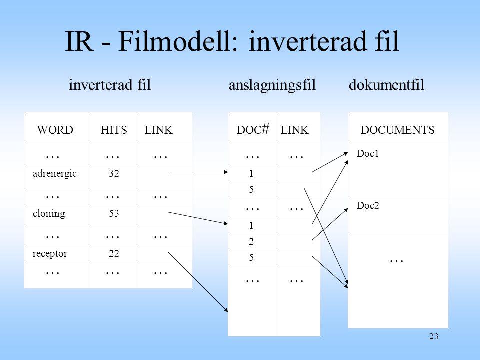 IR - Filmodell: inverterad fil