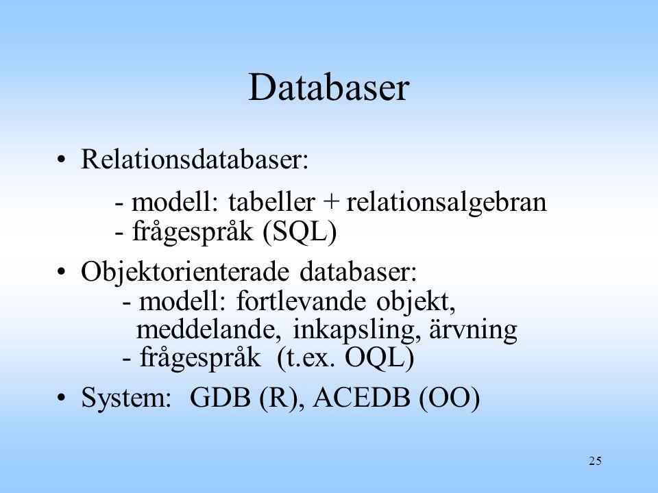 Databaser Relationsdatabaser: - modell: tabeller + relationsalgebran