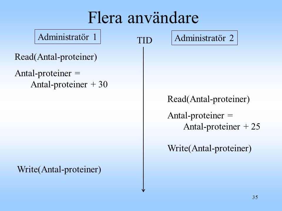 Flera användare Administratör 1 Administratör 2 TID