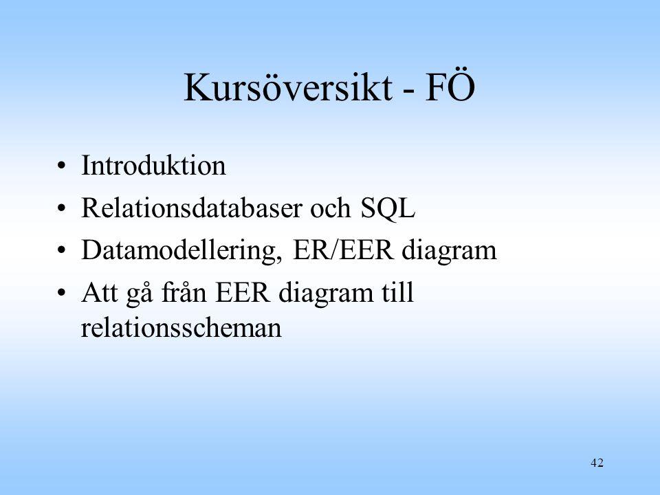 Kursöversikt - FÖ Introduktion Relationsdatabaser och SQL