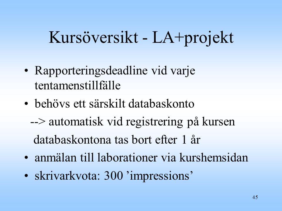 Kursöversikt - LA+projekt