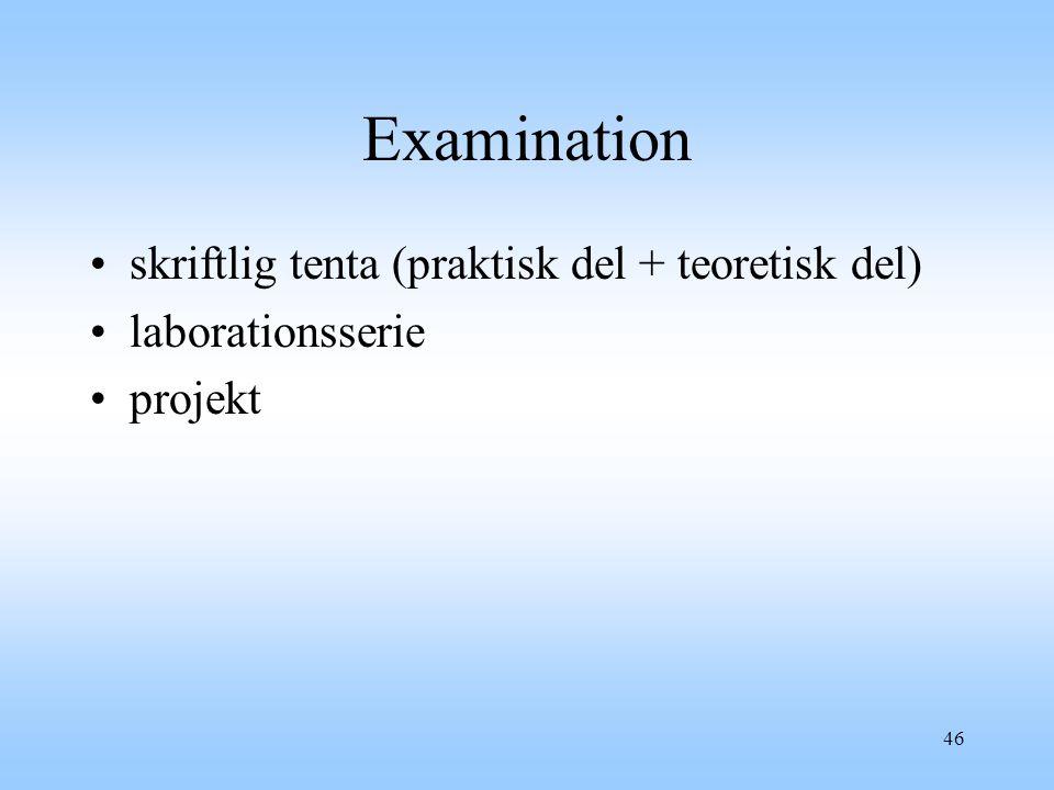 Examination skriftlig tenta (praktisk del + teoretisk del)