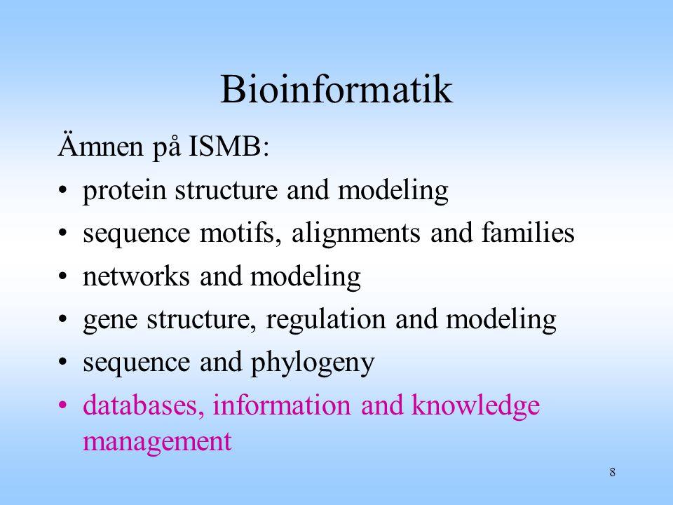 Bioinformatik Ämnen på ISMB: protein structure and modeling