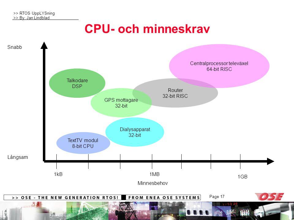 Centralprocessor televäxel 64-bit RISC