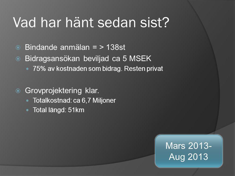 Vad har hänt sedan sist Mars 2013-Aug 2013