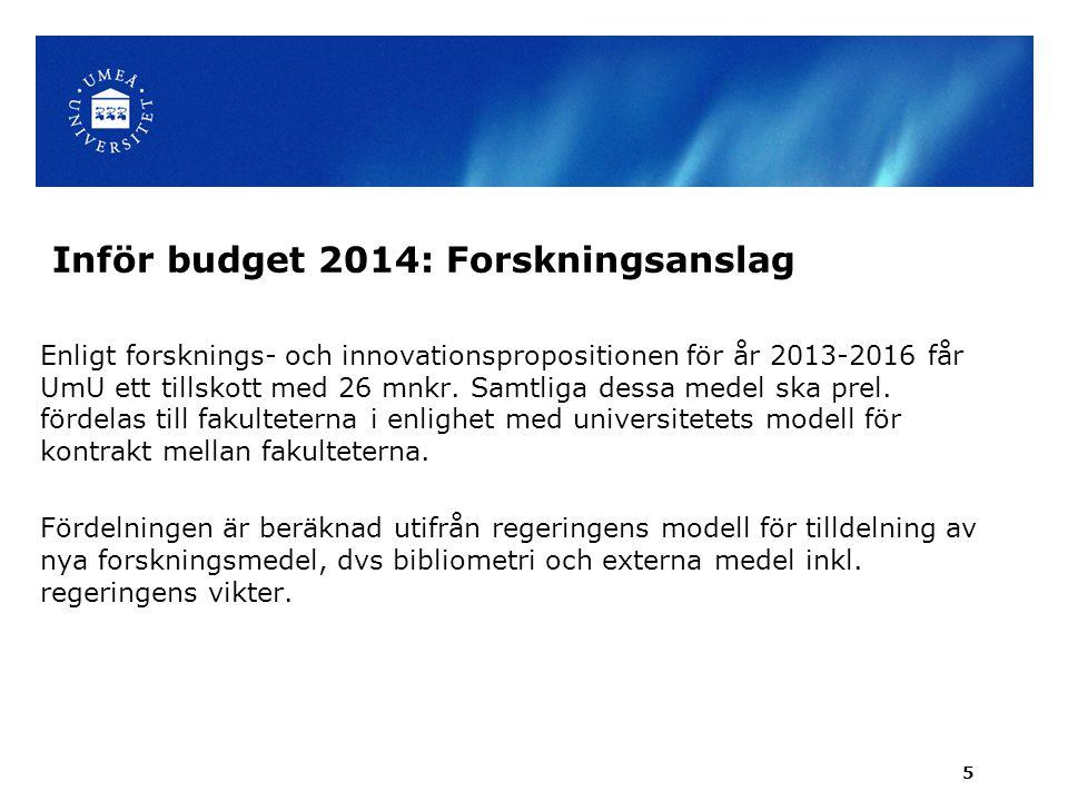 Inför budget 2014: Forskningsanslag