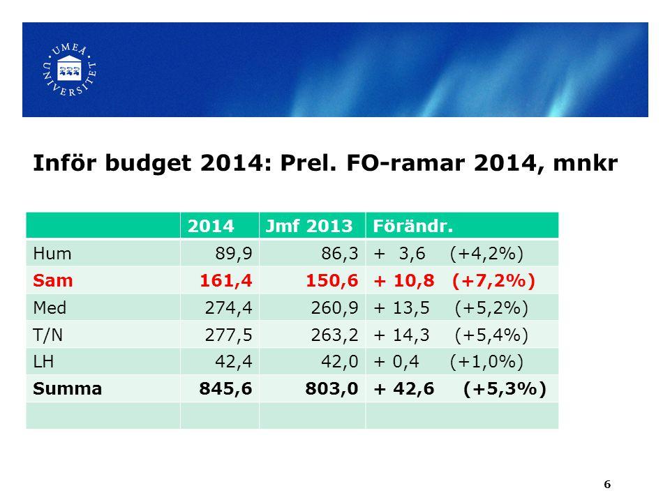Inför budget 2014: Prel. FO-ramar 2014, mnkr