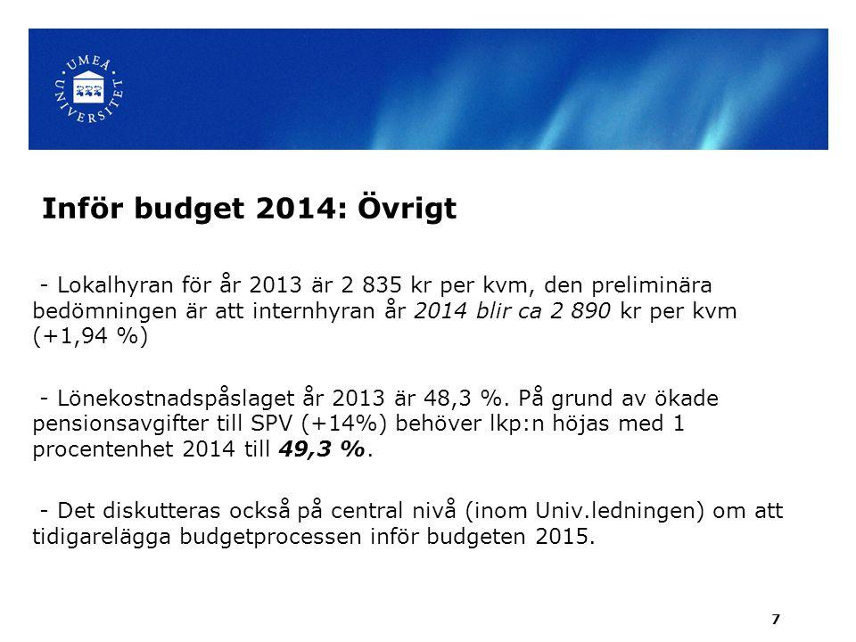 Inför budget 2014: Övrigt