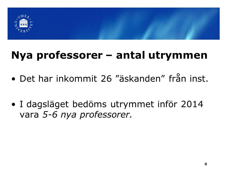 Nya professorer – antal utrymmen