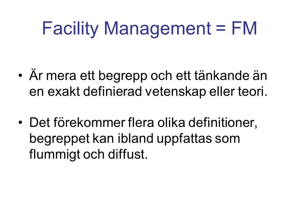 Facility Management = FM