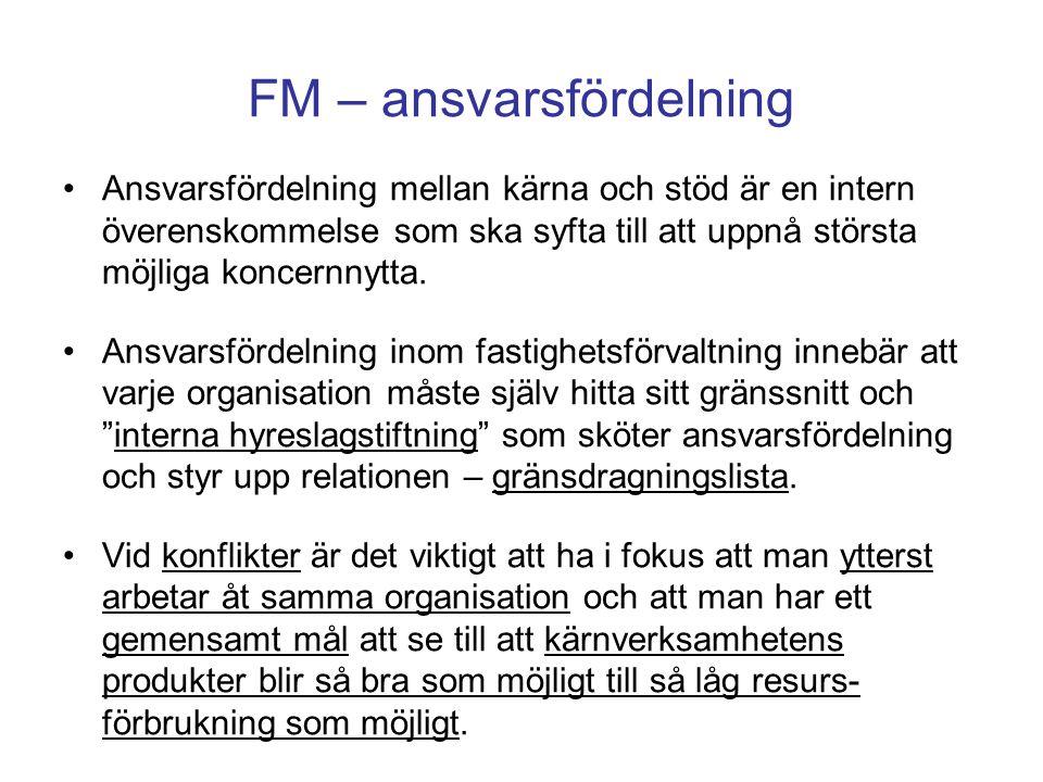 FM – ansvarsfördelning