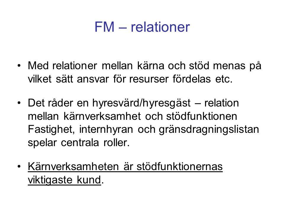 FM – relationer Med relationer mellan kärna och stöd menas på vilket sätt ansvar för resurser fördelas etc.