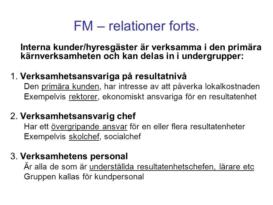 FM – relationer forts. Interna kunder/hyresgäster är verksamma i den primära kärnverksamheten och kan delas in i undergrupper: