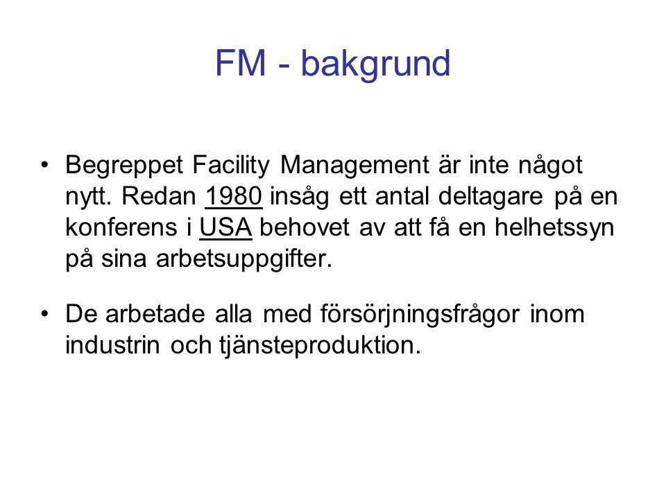 FM - bakgrund
