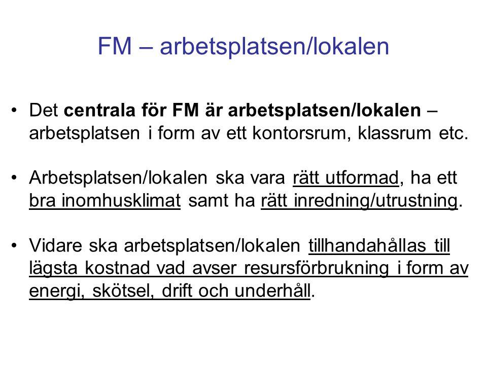 FM – arbetsplatsen/lokalen
