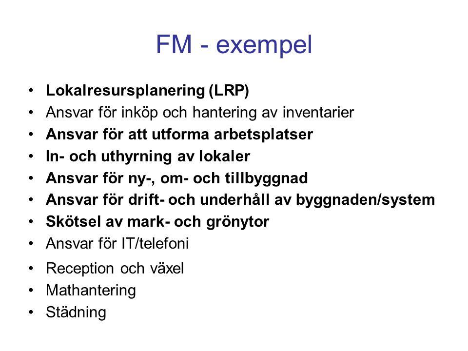 FM - exempel Lokalresursplanering (LRP)