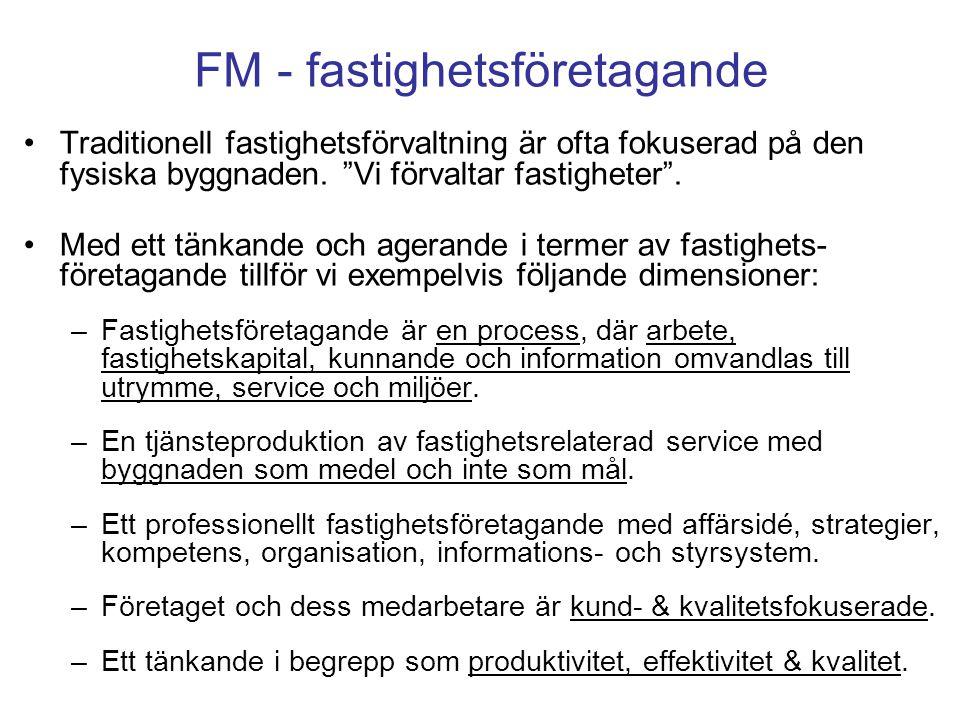 FM - fastighetsföretagande