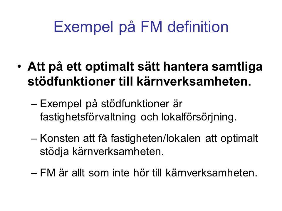 Exempel på FM definition