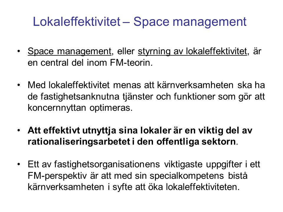 Lokaleffektivitet – Space management