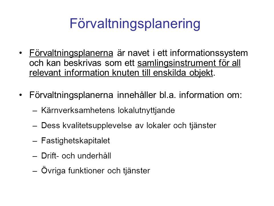 Förvaltningsplanering