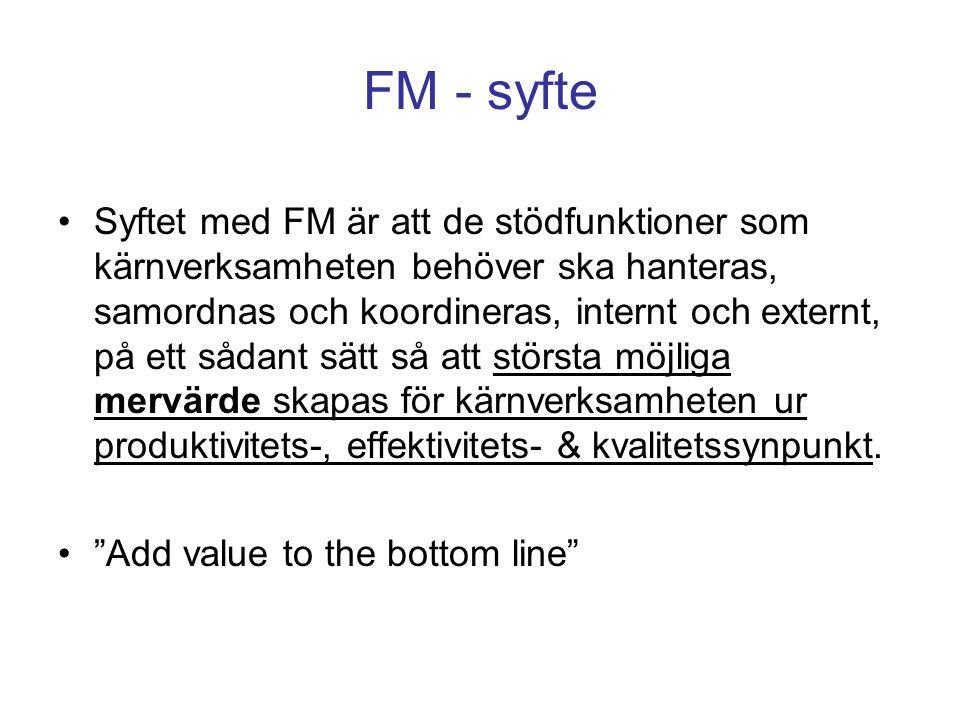 FM - syfte