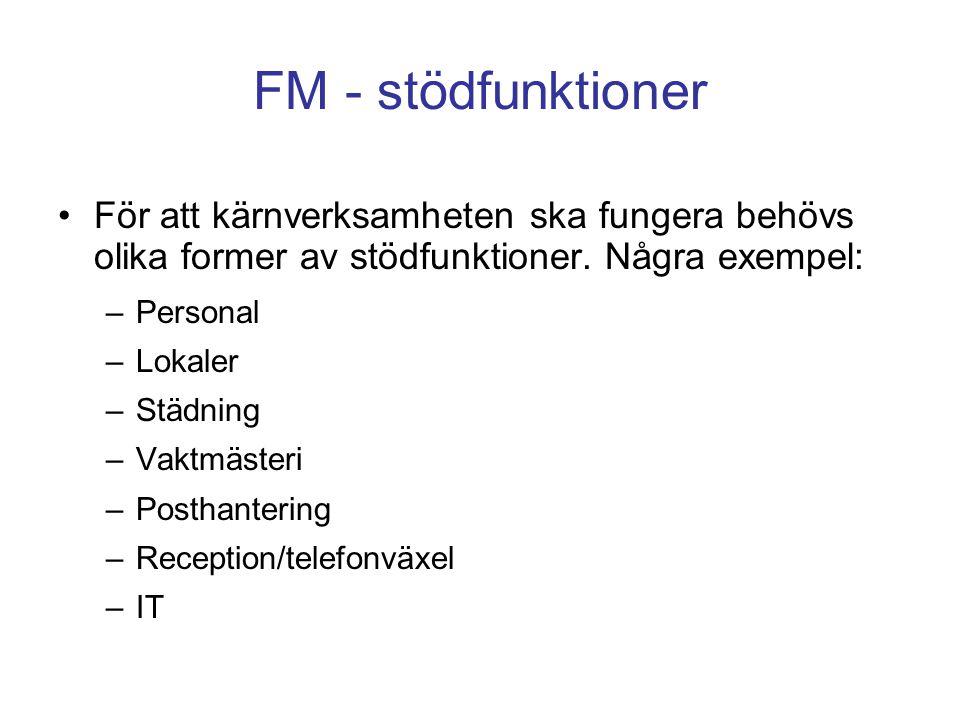 FM - stödfunktioner För att kärnverksamheten ska fungera behövs olika former av stödfunktioner. Några exempel: