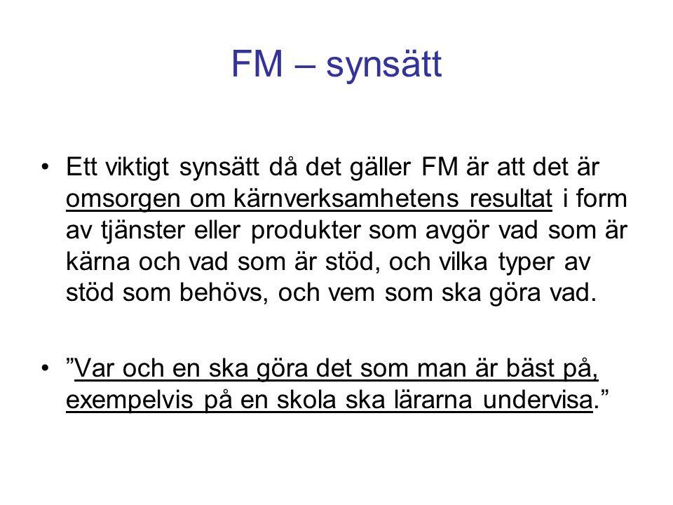 FM – synsätt