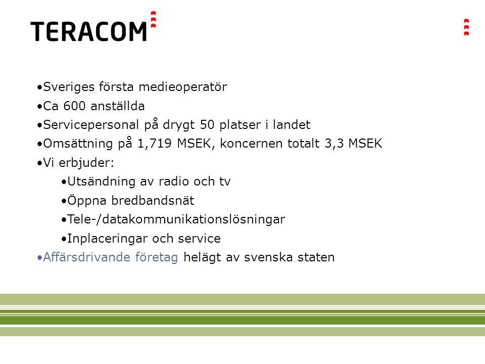 Sveriges första medieoperatör